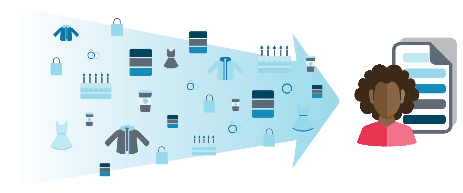 Tìm hiểu và Tự thiết kế Landing Page từ A đến Z