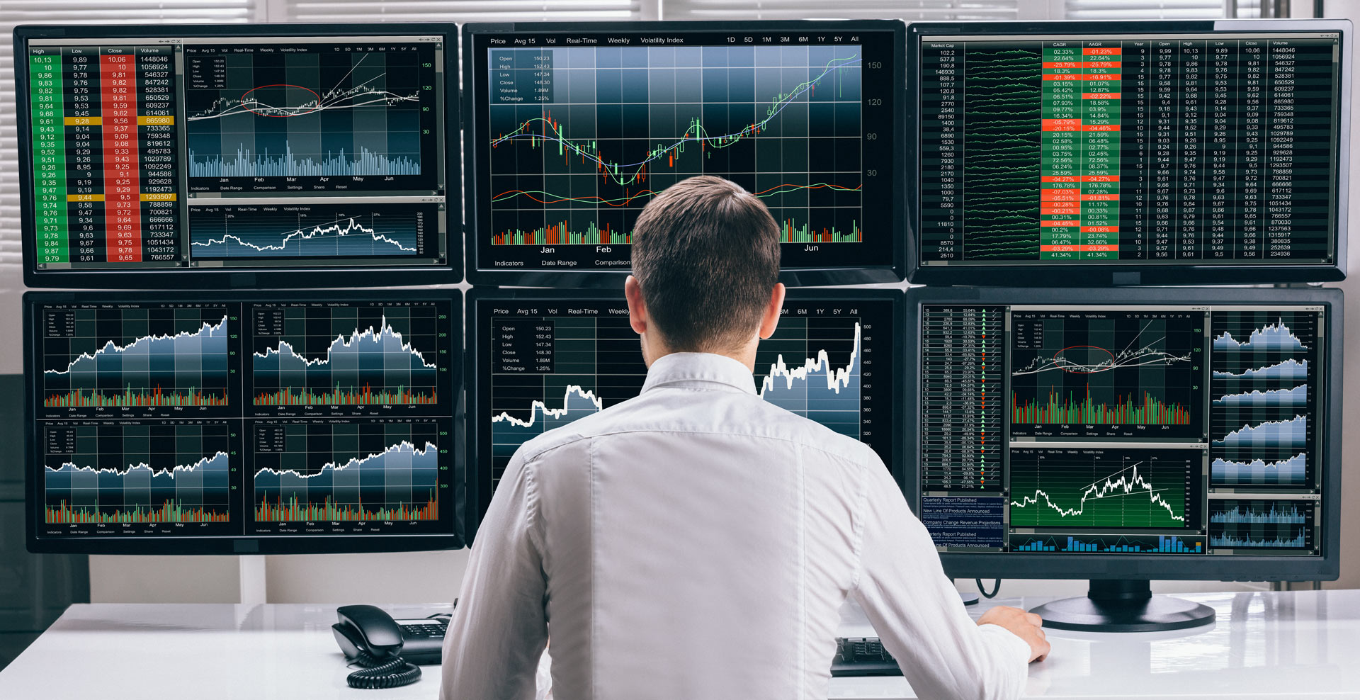Những lý do khiến mình giao dịch Forex theo Price Action