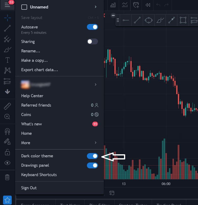 Sử dụng Trading View